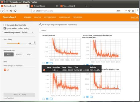 Multiple GPUs speed up training time for Faster R-CNN