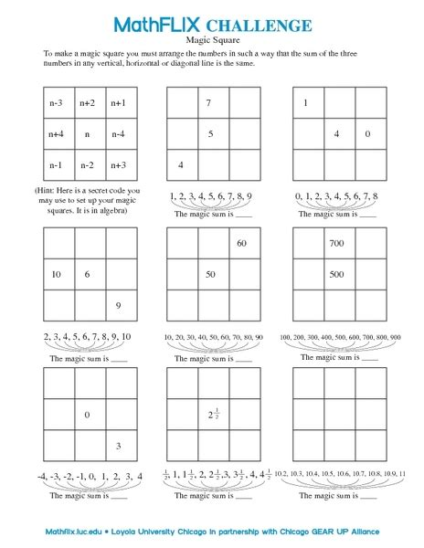 Why is This a Magic Square? Worksheet for 7th Grade