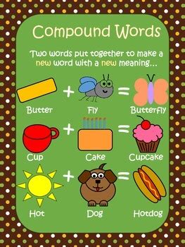 Compound Words Poster by Brittany Redlich   Teachers Pay